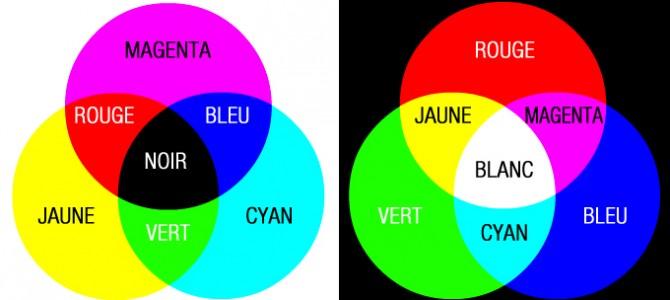 Colorimétrie : Couleurs RVB et CMJN en impression