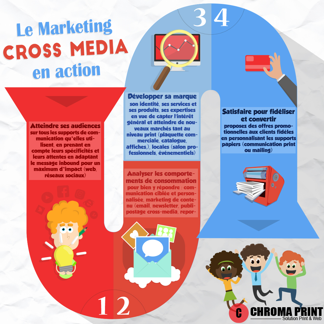 info Cross Media